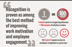 Ideas to Recognize Employees